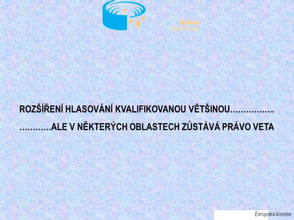 Evropská komise SLOŽENÍ EVROPSKÉ KOMISE DO ROKU 2014PO ROCE 2014 KOLEGIUM PŘEDSEDA KOMISE MINISTR ZAHRANIČNÍCH VĚCÍ UNIE KOMISAŘI 2 / 3 POČTU ČLENSKÝCH STÁTŮ PŘEDSEDA KOMISE MINISTR ZAHRANIČNÍCH VĚCÍ UNIE KOMISAŘI - systém rovné rotace mezi členskými státy - uspokojivým způsobem odráží demografickou a zeměpisnou různorodost všech členských států 1 KOMISAŘ Z KAŽDÉHO ČLENSKÉHO STÁTU