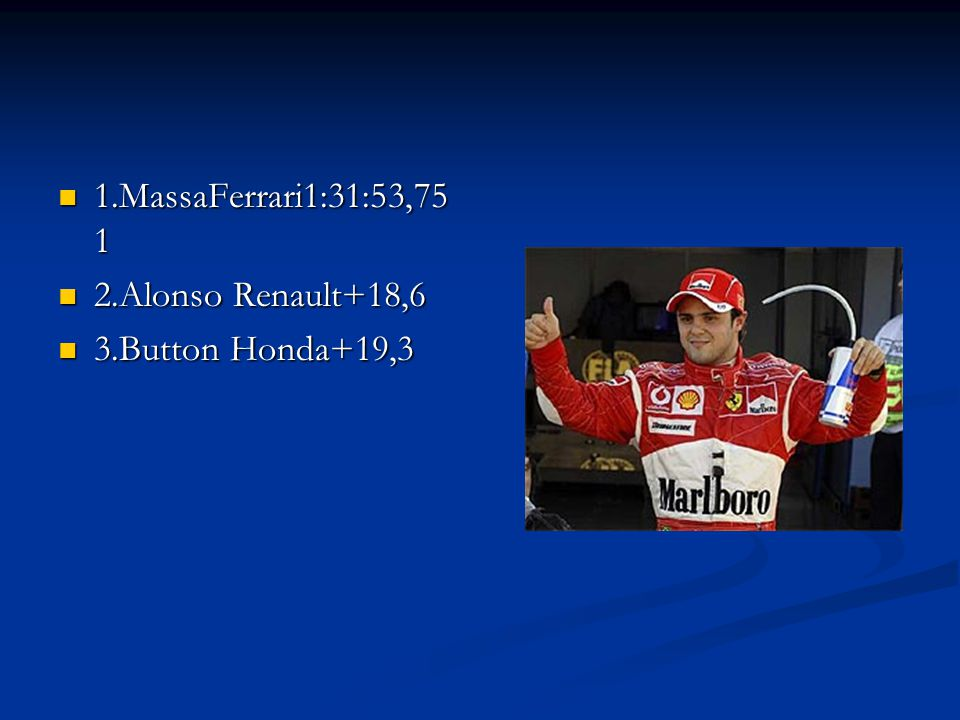 1.MassaFerrari1:31:53,75 1 1.MassaFerrari1:31:53,75 1 2.Alonso Renault+18,6 2.Alonso Renault+18,6 3.Button Honda+19,3 3.Button Honda+19,3