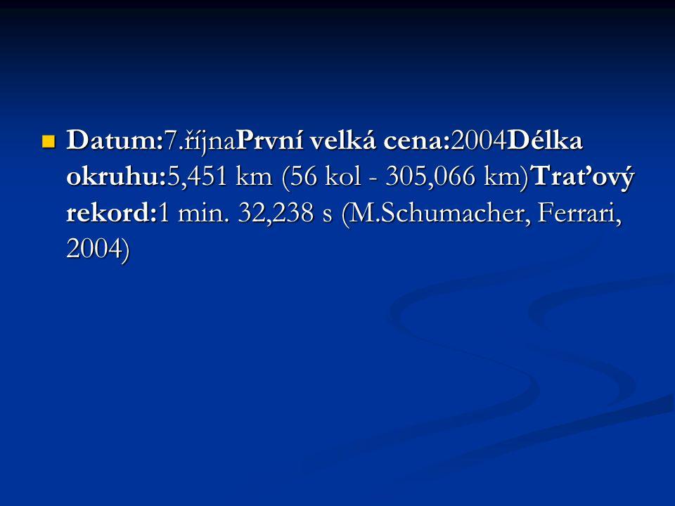 Datum:7.říjnaPrvní velká cena:2004Délka okruhu:5,451 km (56 kol - 305,066 km)Traťový rekord:1 min. 32,238 s (M.Schumacher, Ferrari, 2004) Datum:7.říjn