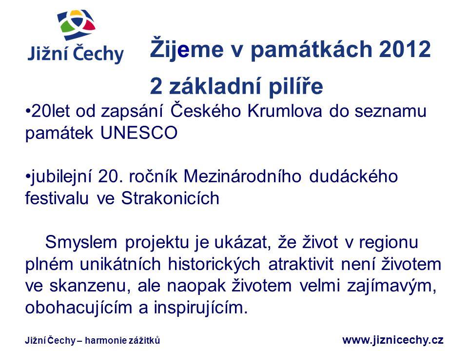 Jižní Čechy – harmonie zážitků www.jiznicechy.cz Žijeme v památkách 2012 Jižní Čechy 2 základní pilíře 20let od zapsání Českého Krumlova do seznamu pa