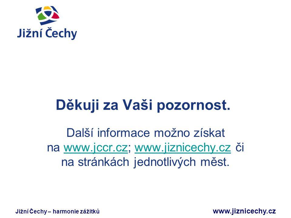 Jižní Čechy – harmonie zážitků www.jiznicechy.cz Děkuji za Vaši pozornost. Další informace možno získat na www.jccr.cz; www.jiznicechy.cz či na stránk