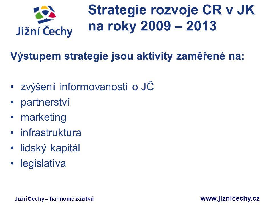 Jižní Čechy – harmonie zážitků www.jiznicechy.cz Strategie rozvoje CR v JK na roky 2009 – 2013 Výstupem strategie jsou aktivity zaměřené na: zvýšení i