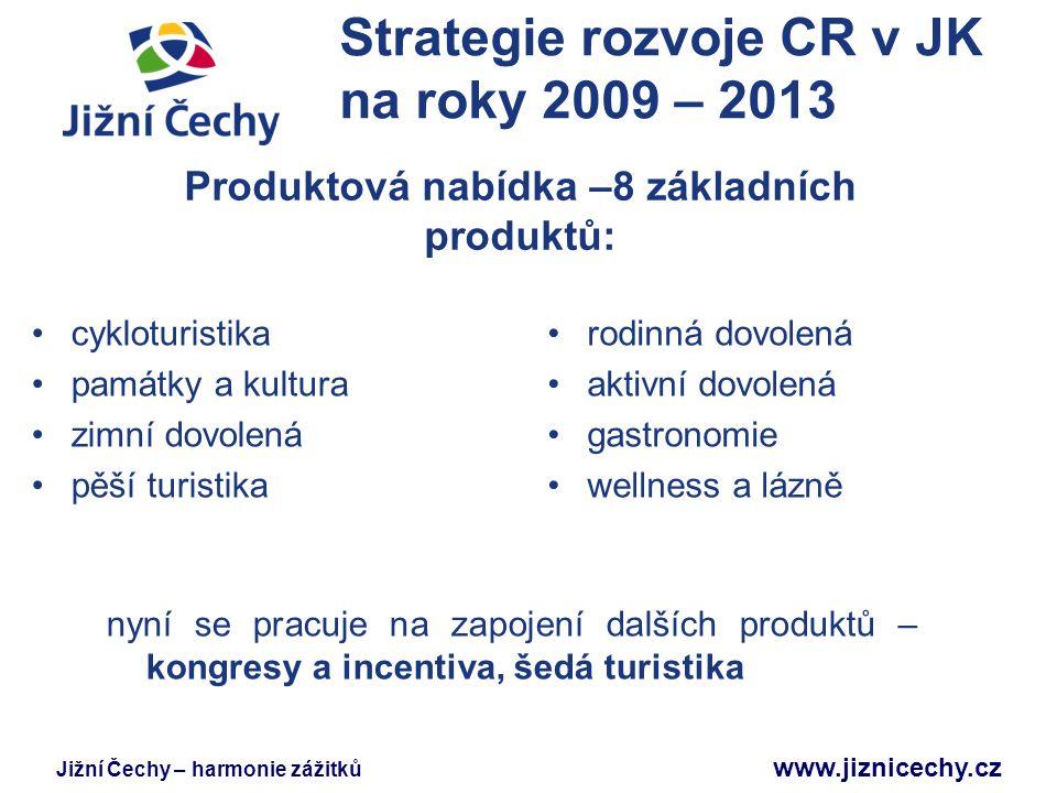 Jižní Čechy – harmonie zážitků www.jiznicechy.cz Strategie rozvoje CR v JK na roky 2009 – 2013 Spolupráce nebráníme se iniciaci ze strany měst, obcí, organizací či soukromých subjektů v CR: spolupráce na úrovni MMR, CZT města a obce, organizace (JHK, nadace, KČT, SMOJK, RSŠ, destinační managementy + MAS - (kolegium CR) – strategická platforma, JCCR + infocentra (podkolegium) – výkonná platforma, sdružení organizace a podnikatelé, zahraničí – partnerské regiony a různé druhy zahraniční spolupráce.