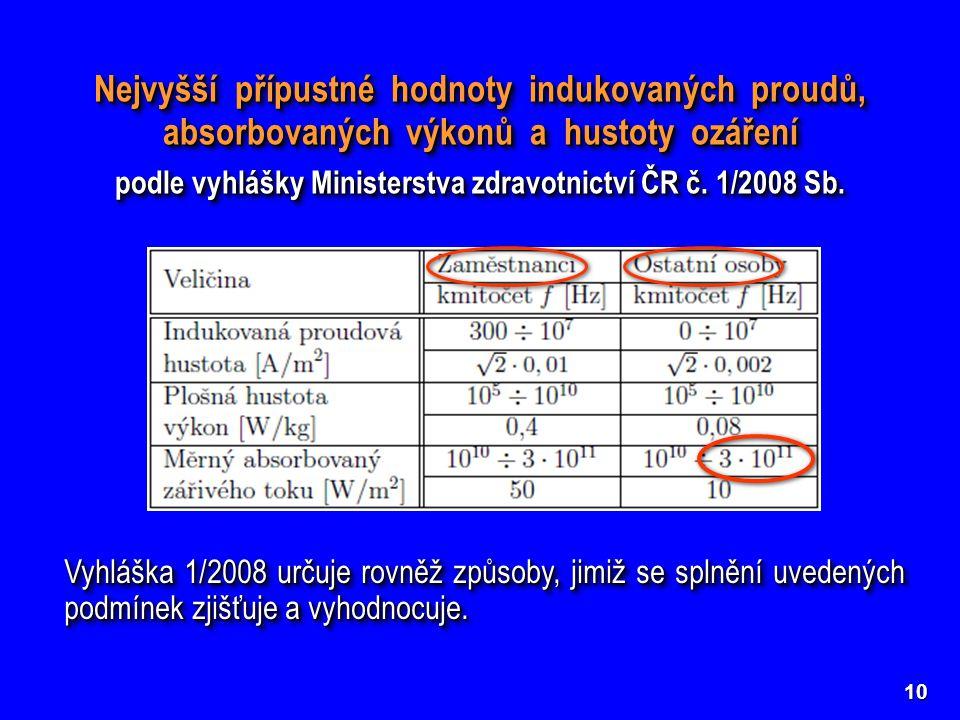 Nejvyšší přípustné hodnoty indukovaných proudů, absorbovaných výkonů a hustoty ozáření podle vyhlášky Ministerstva zdravotnictví ČR č. 1/2008 Sb. Nejv