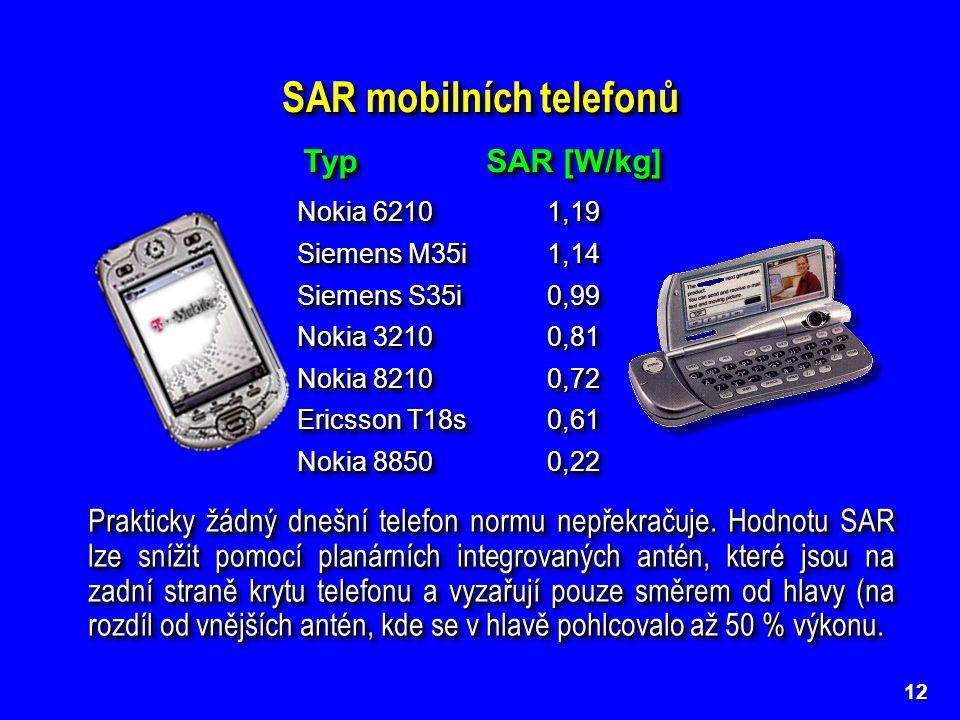 12 SAR mobilních telefonů Typ SAR [W/kg] Typ SAR [W/kg] Nokia 6210 1,19 Siemens M35i 1,14 Siemens S35i 0,99 Nokia 3210 0,81 Nokia 8210 0,72 Ericsson T