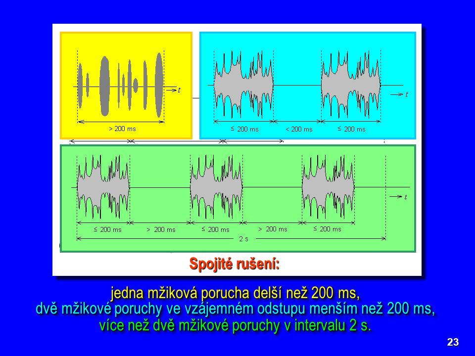 23 jedna mžiková porucha delší než 200 ms, Nespojité rušení: dvě mžikové poruchy v intervalu 2 s vzdálené o více než 200 ms Spojité rušení: dvě mžikov