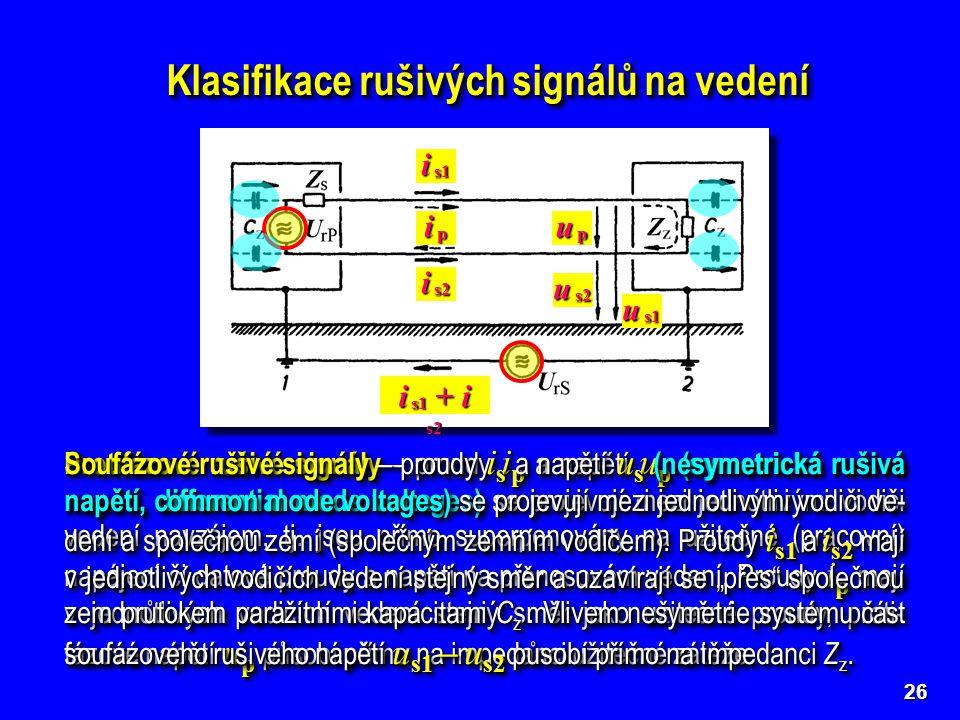 Protifázové rušivé signály – proudy i p a napětí u p (symetrická rušivá napětí, differential mode voltages) se projevují mezi jednotlivými vodiči vede