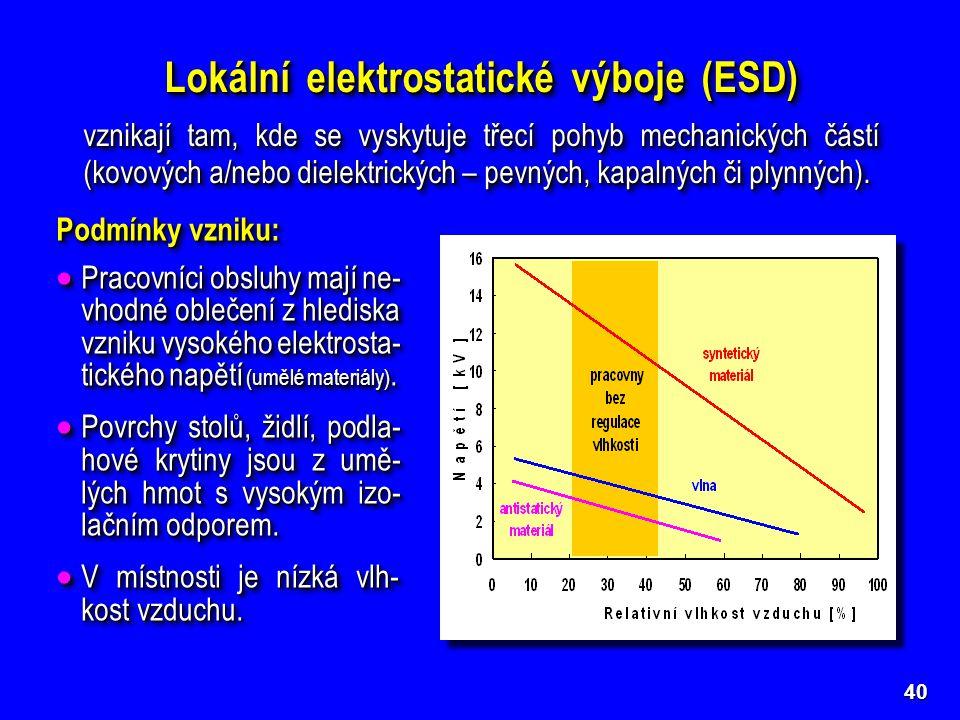 40 Lokální elektrostatické výboje (ESD) Podmínky vzniku:  Pracovníci obsluhy mají ne- vhodné oblečení z hlediska vzniku vysokého elektrosta- tického