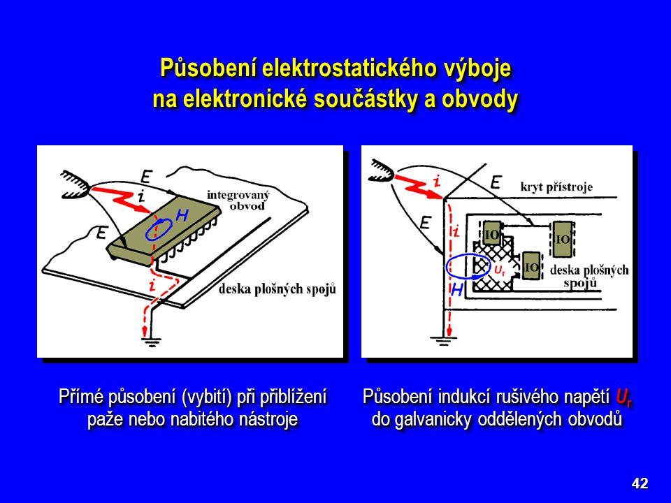 Působení elektrostatického výboje na elektronické součástky a obvody Působení elektrostatického výboje na elektronické součástky a obvody 42 Přímé půs