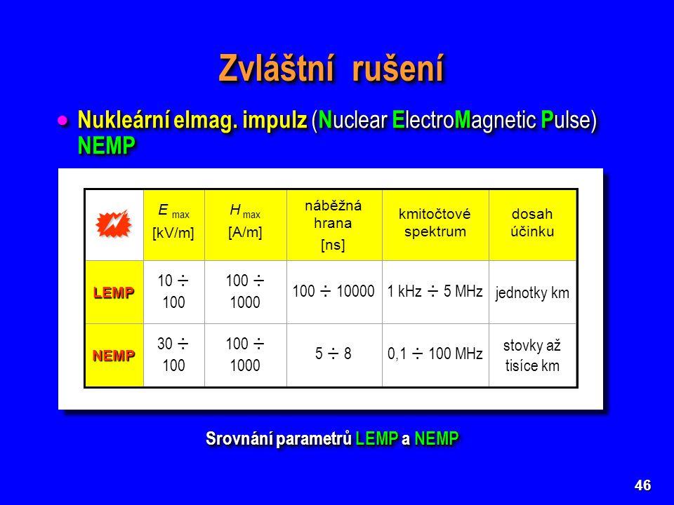 46 Zvláštní rušení  Nukleární elmag. impulz ( N uclear E lectro M agnetic P ulse) NEMP  E max [kV/m] LEMP 10 ÷ 100 NEMP 30 ÷ 100 H max [A/m] 100 ÷ 1