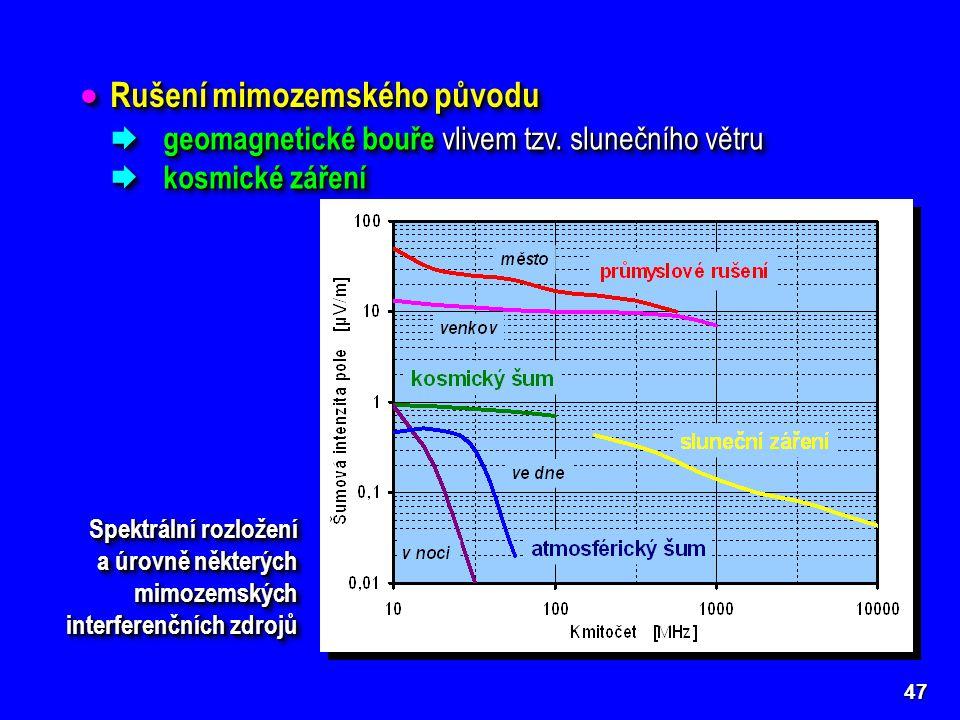 47  Rušení mimozemského původu Spektrální rozložení a úrovně některých mimozemských interferenčních zdrojů mimozemských interferenčních zdrojů Spektr