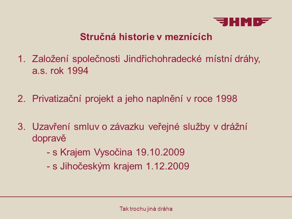 Stručná historie v meznících 1.Založení společnosti Jindřichohradecké místní dráhy, a.s. rok 1994 2.Privatizační projekt a jeho naplnění v roce 1998 3