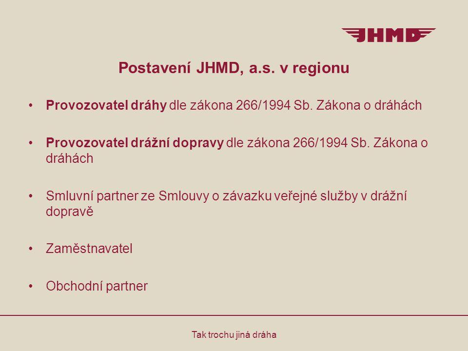 Postavení JHMD, a.s. v regionu Tak trochu jiná dráha Provozovatel dráhy dle zákona 266/1994 Sb. Zákona o dráhách Provozovatel drážní dopravy dle zákon