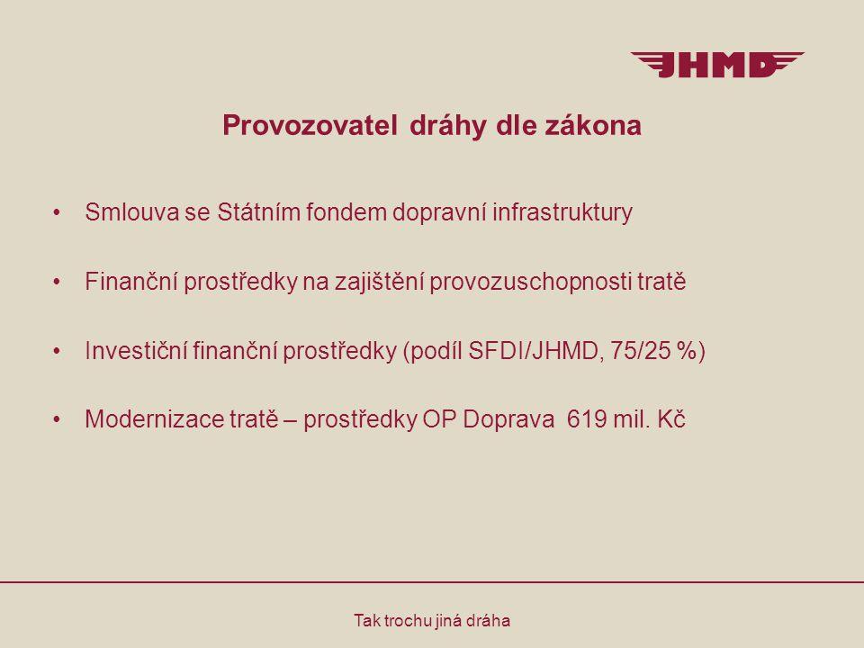 Provozovatel dráhy dle zákona Tak trochu jiná dráha Smlouva se Státním fondem dopravní infrastruktury Finanční prostředky na zajištění provozuschopnosti tratě Investiční finanční prostředky (podíl SFDI/JHMD, 75/25 %) Modernizace tratě – prostředky OP Doprava 619 mil.