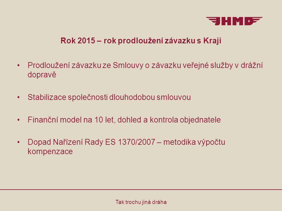Rok 2015 – rok prodloužení závazku s Kraji Tak trochu jiná dráha Prodloužení závazku ze Smlouvy o závazku veřejné služby v drážní dopravě Stabilizace