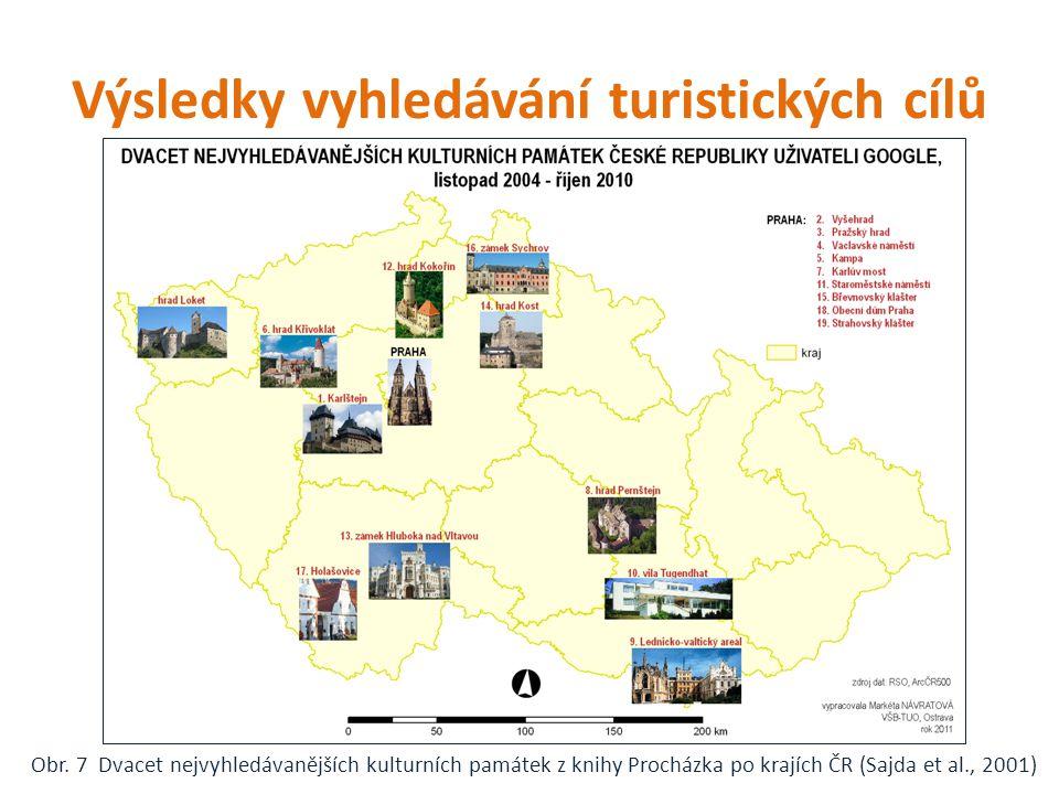 Výsledky vyhledávání turistických cílů Obr.