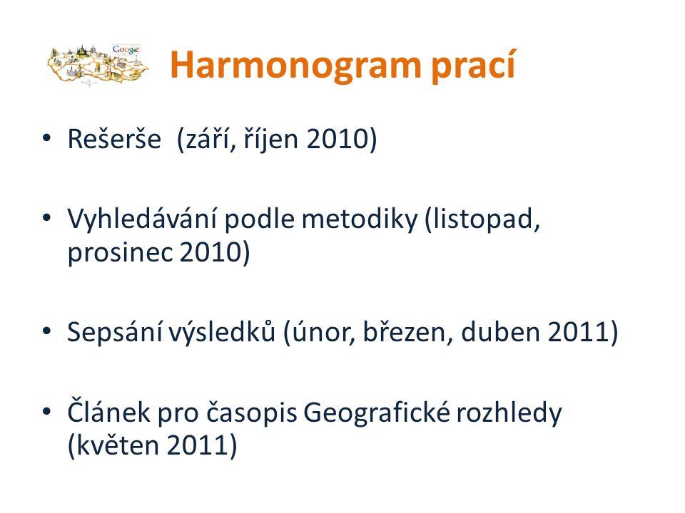 Harmonogram prací Rešerše (září, říjen 2010) Vyhledávání podle metodiky (listopad, prosinec 2010) Sepsání výsledků (únor, březen, duben 2011) Článek pro časopis Geografické rozhledy (květen 2011)