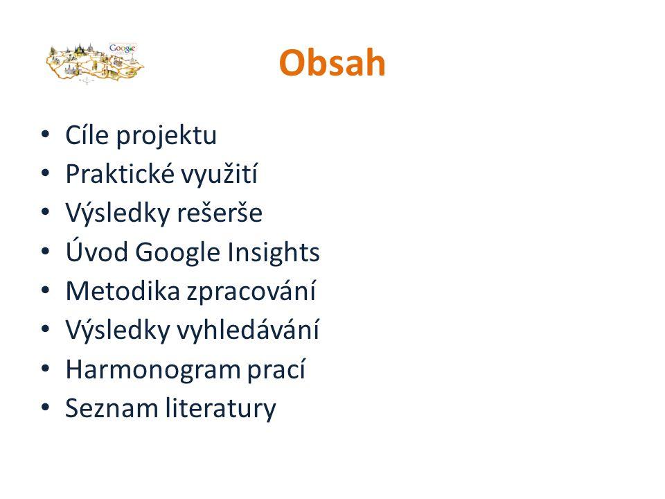 Obsah Cíle projektu Praktické využití Výsledky rešerše Úvod Google Insights Metodika zpracování Výsledky vyhledávání Harmonogram prací Seznam literatury