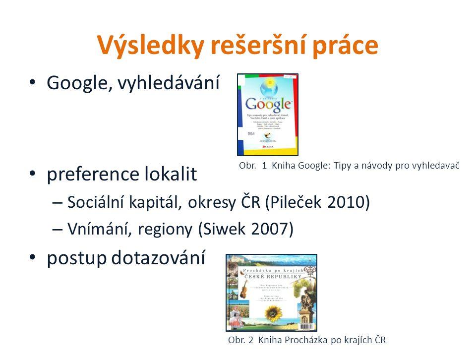 Výsledky rešeršní práce Google, vyhledávání preference lokalit – Sociální kapitál, okresy ČR (Pileček 2010) – Vnímání, regiony (Siwek 2007) postup dotazování Obr.