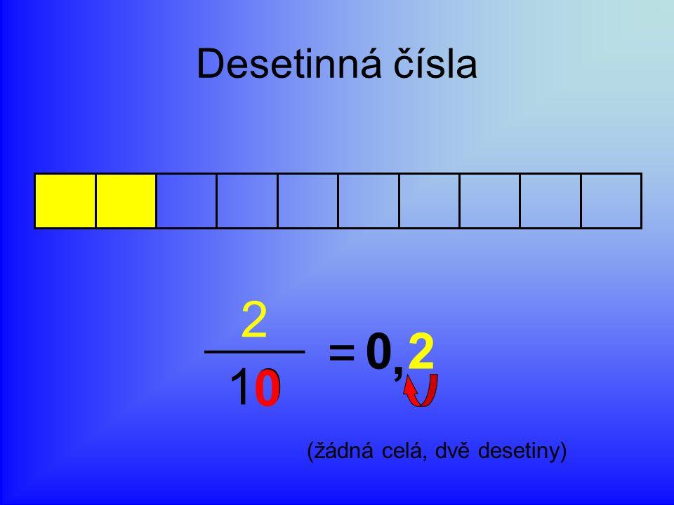 Desetinná čísla 2 = 10 2, 0 0 (žádná celá, dvě desetiny)