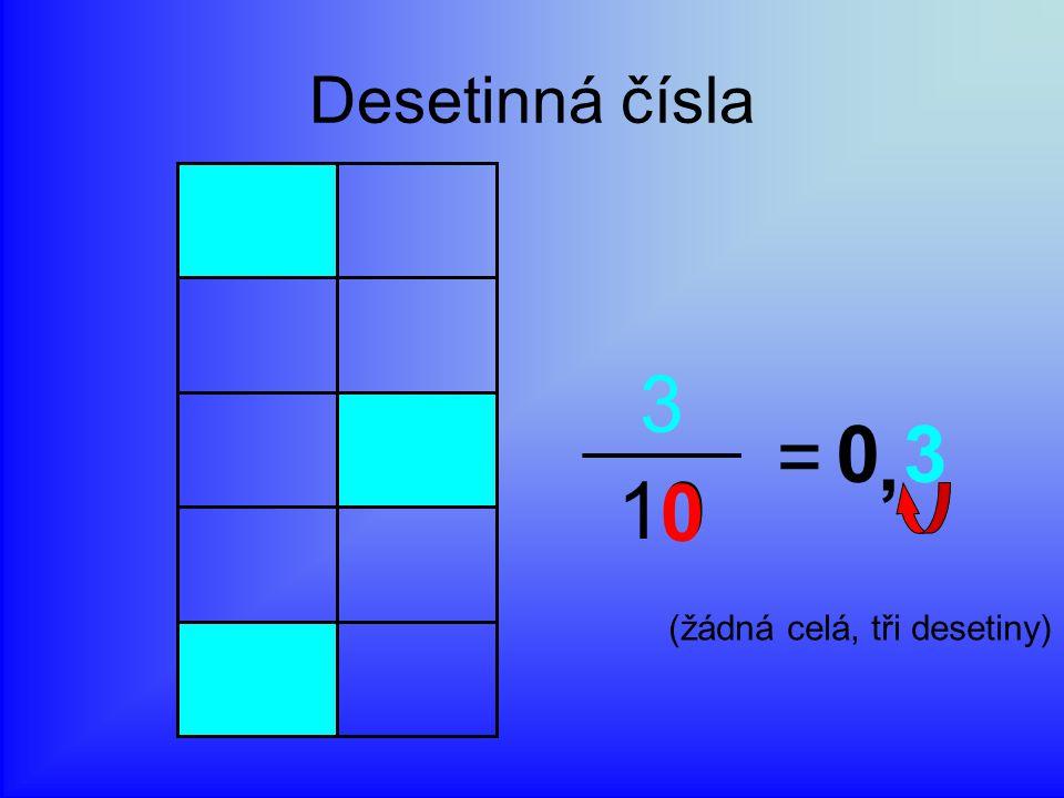Desetinná čísla 3 = 10 3, 0 0 (žádná celá, tři desetiny)