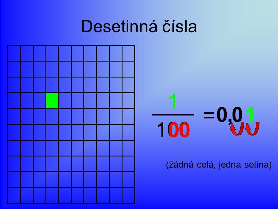 Desetinná čísla 1 = 100 0 00 01, (žádná celá, jedna setina)