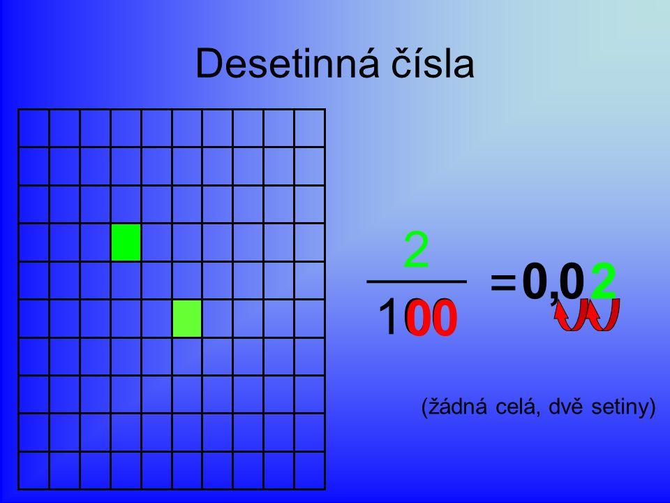 Desetinná čísla 2 = 100 0 00 02, (žádná celá, dvě setiny)