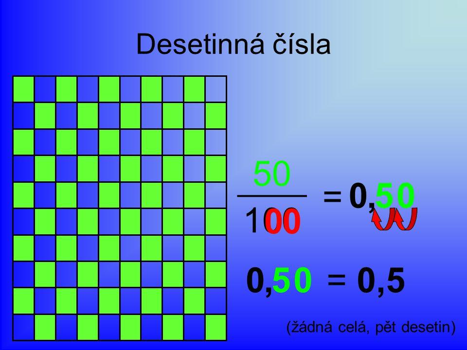 Desetinná čísla 50 = 100 5 00 00, = 0,550,0 (žádná celá, pět desetin)