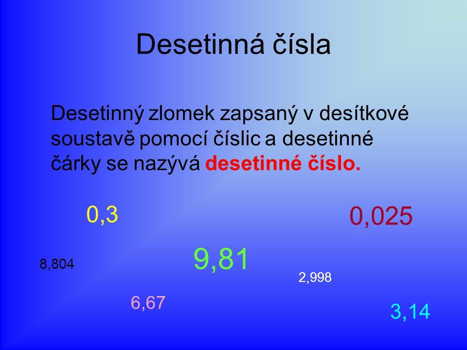 Desetinná čísla Desetinný zlomek zapsaný v desítkové soustavě pomocí číslic a desetinné čárky se nazývá desetinné číslo. 8,804 6,67 9,81 2,998 3,14 0,