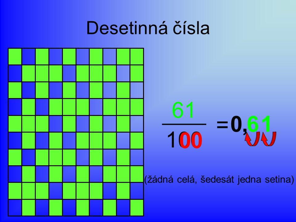Desetinná čísla 61 = 100 6 00 01, (žádná celá, šedesát jedna setina)