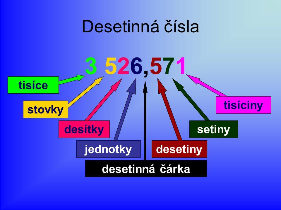 Desetinná čísla 3 526,5713 526,571 desetinná čárka jednotky desítky stovky tisíce desetiny setiny tisíciny
