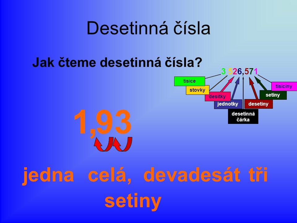 Desetinná čísla Jak čteme desetinná čísla? 91,3 setiny třidevadesát celá,jedna 3 526,5713 526,571 desetinná čárka jednotky desítky stovky tisíce deset