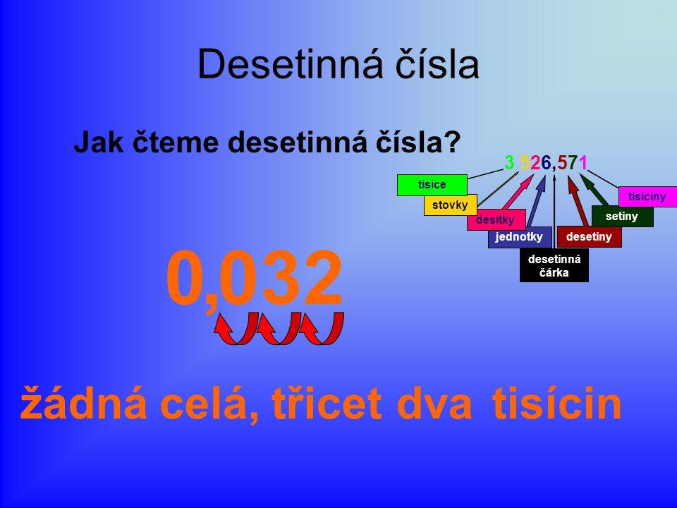 Desetinná čísla Jak čteme desetinná čísla? 00,32 dvatřicettisícin celá,žádná 3 526,5713 526,571 desetinná čárka jednotky desítky stovky tisíce desetin