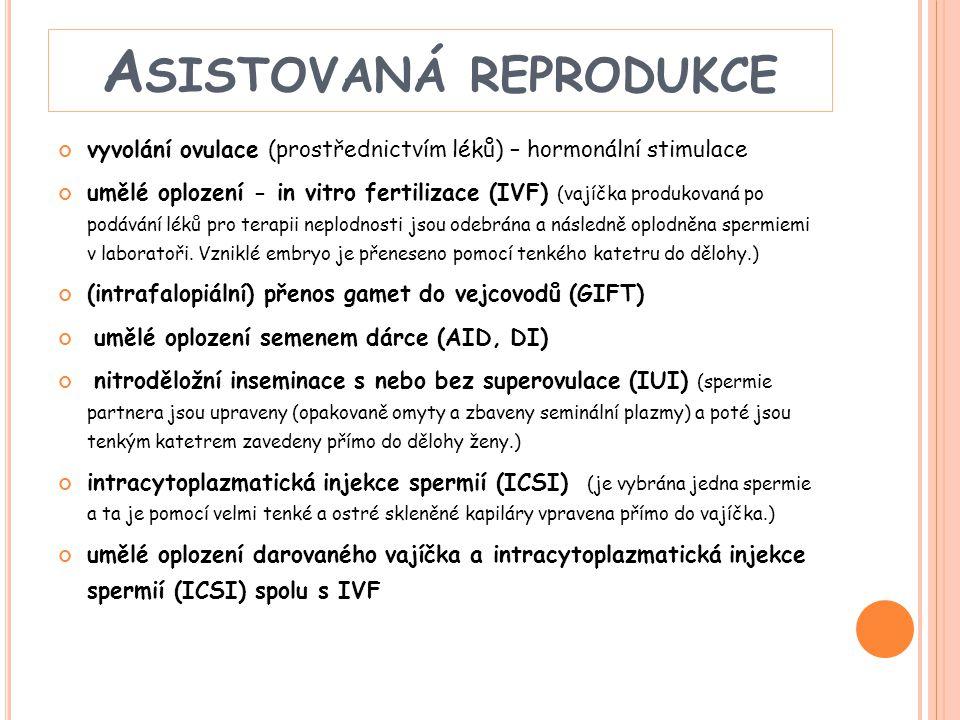 A SISTOVANÁ REPRODUKCE vyvolání ovulace (prostřednictvím léků) – hormonální stimulace umělé oplození - in vitro fertilizace (IVF) (vajíčka produkovaná
