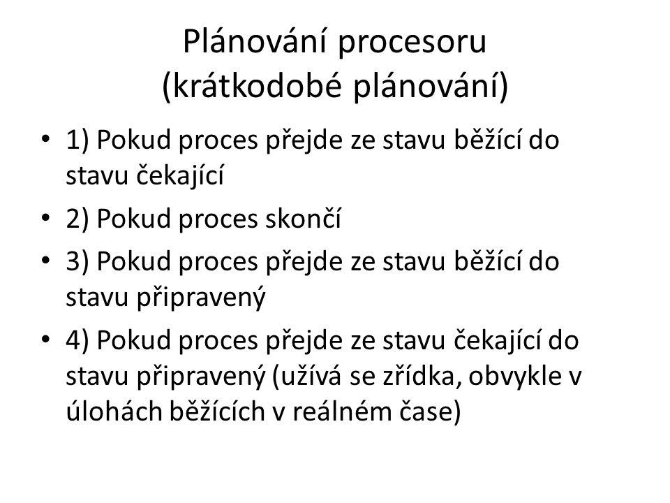 Plánování procesoru (krátkodobé plánování) 1) Pokud proces přejde ze stavu běžící do stavu čekající 2) Pokud proces skončí 3) Pokud proces přejde ze s