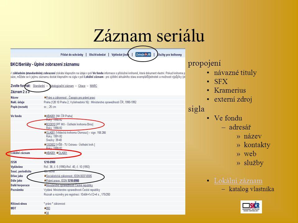 Jaké údaje záznam obsahuje sigla (3 písmena+tři číslice) Název knihovny nebo instituce (včetně anglické verze) Stávající adresa Kontakty ( jméno, telefon, fax, e-mail ) adresa webových stránek ( úvodní str., katalog ) Evidenční číslo MK ČR Neplatné údaje (starší názvy, změny adresy, informace tom, zda byla knihovna sloučena s jinou institucí/knihovnou/kam přešel fond) Informace o fondech a službách knihovny Propojení na adresáře budované ve vyhledané knihovně