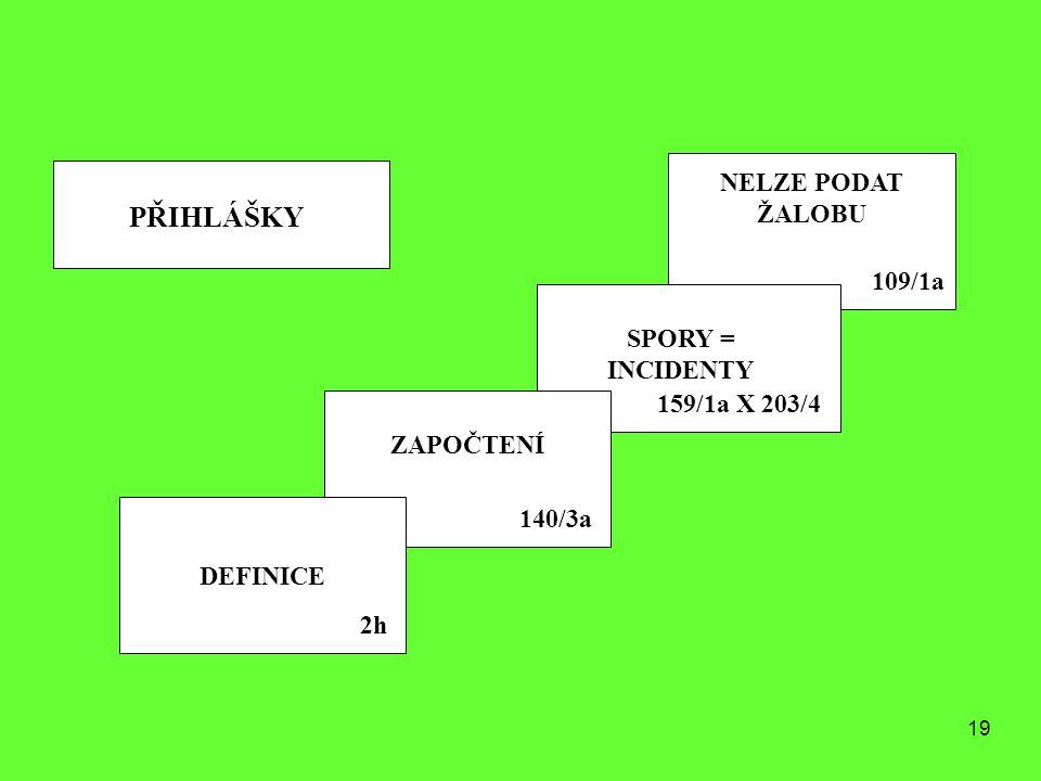 19 PŘIHLÁŠKY NELZE PODAT ŽALOBU 109/1a SPORY = INCIDENTY 159/1a X 203/4 ZAPOČTENÍ 140/3a DEFINICE 2h