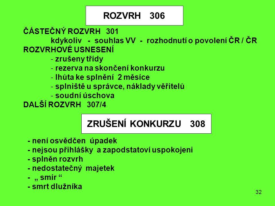 32 ČÁSTEČNÝ ROZVRH 301 kdykoliv - souhlas VV - rozhodnutí o povolení ČR / ČR ROZVRHOVÉ USNESENÍ - zrušeny třídy - rezerva na skončení konkurzu - lhůta