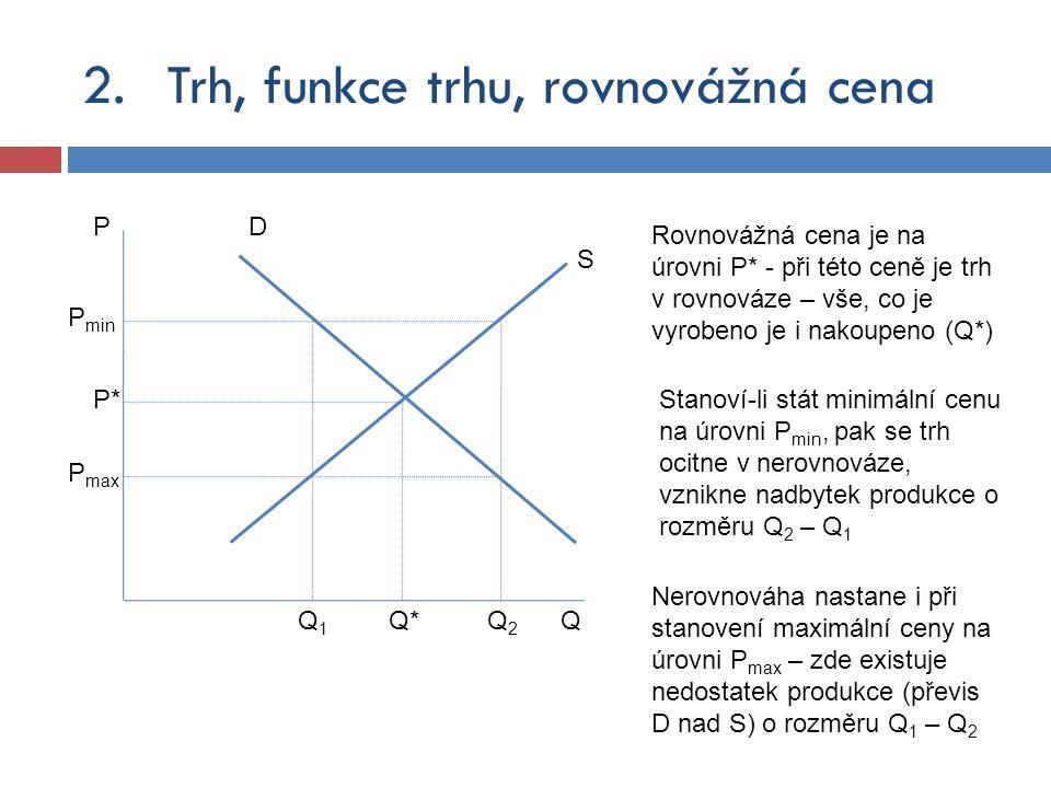Q P S D P*P* Q*Q* P min P max Q1Q1 Q2Q2 Rovnovážná cena je na úrovni P* - při této ceně je trh v rovnováze – vše, co je vyrobeno je i nakoupeno (Q*) S