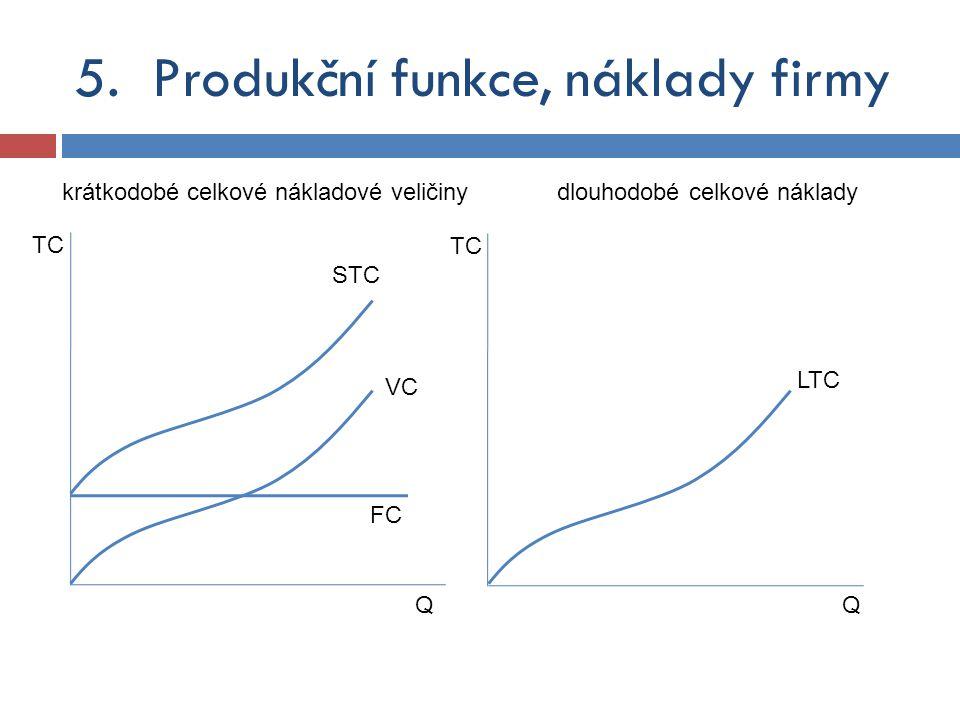 VC TC Q Q FC STC LTC krátkodobé celkové nákladové veličinydlouhodobé celkové náklady