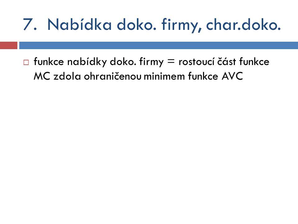  funkce nabídky doko. firmy = rostoucí část funkce MC zdola ohraničenou minimem funkce AVC 7.Nabídka doko. firmy, char.doko.