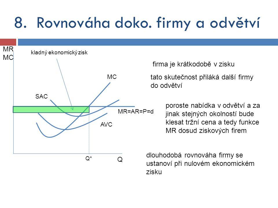 8.Rovnováha doko. firmy a odvětví Q MC Q*Q* MR MC AVC MR=AR=P=d SAC kladný ekonomický zisk firma je krátkodobě v zisku tato skutečnost přiláká další f
