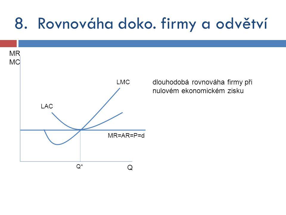 8.Rovnováha doko. firmy a odvětví Q LMC Q*Q* LAC MR MC MR=AR=P=d dlouhodobá rovnováha firmy při nulovém ekonomickém zisku