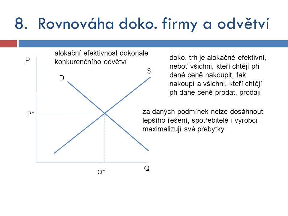 Q S P D Q* P* 8.Rovnováha doko. firmy a odvětví alokační efektivnost dokonale konkurenčního odvětví doko. trh je alokačně efektivní, neboť všichni, kt
