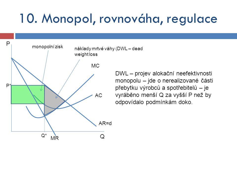 10. Monopol, rovnováha, regulace Q MC Q*Q* P MR AC monopolní zisk AR=d P*P* náklady mrtvé váhy (DWL – dead weight loss DWL – projev alokační neefektiv