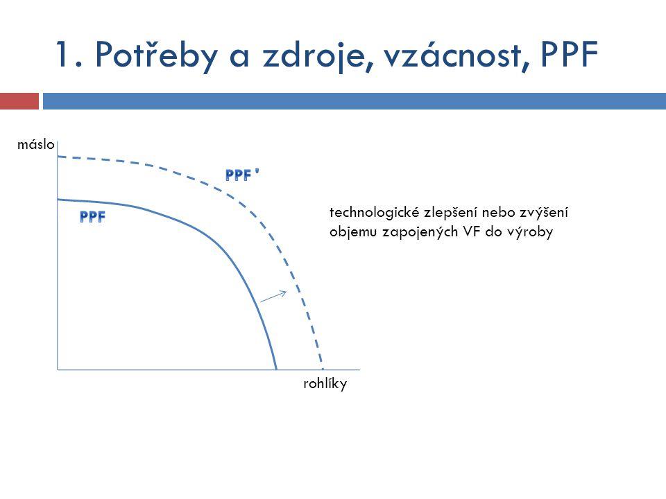 1. Potřeby a zdroje, vzácnost, PPF rohlíky máslo technologické zlepšení nebo zvýšení objemu zapojených VF do výroby