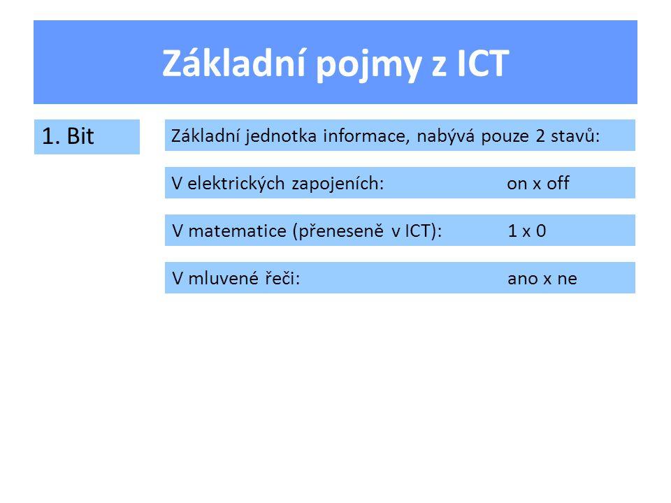 Základní pojmy z ICT Skupina 8 bitů, jednotka velikosti paměti (jak diskové, tak operační) Představuje 1 znak (číslici, písmeno, znaménko apod.) Znak je přiřazen na základě kódovací tabulky (ASCII)ASCII 2.Bajt Poznámka: Často se zaměňuje pojem kód a šifra.