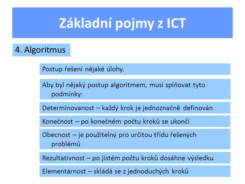 Základní pojmy z ICT Postup řešení nějaké úlohy.