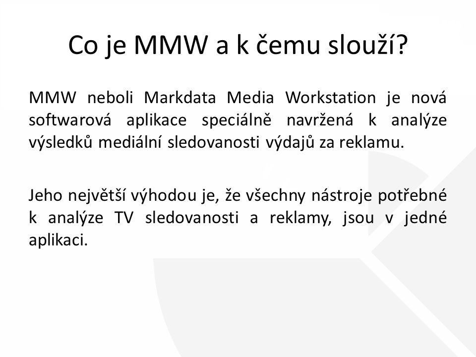Co je MMW a k čemu slouží.