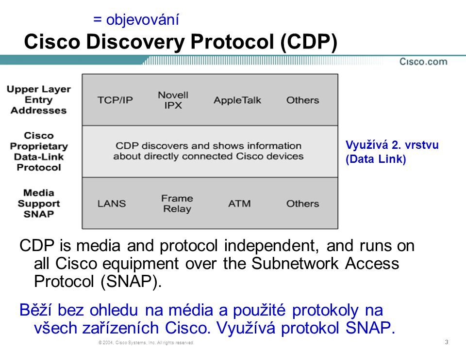 333 © 2004, Cisco Systems, Inc. All rights reserved. Cisco Discovery Protocol (CDP) CDP is media and protocol independent, and runs on all Cisco equip